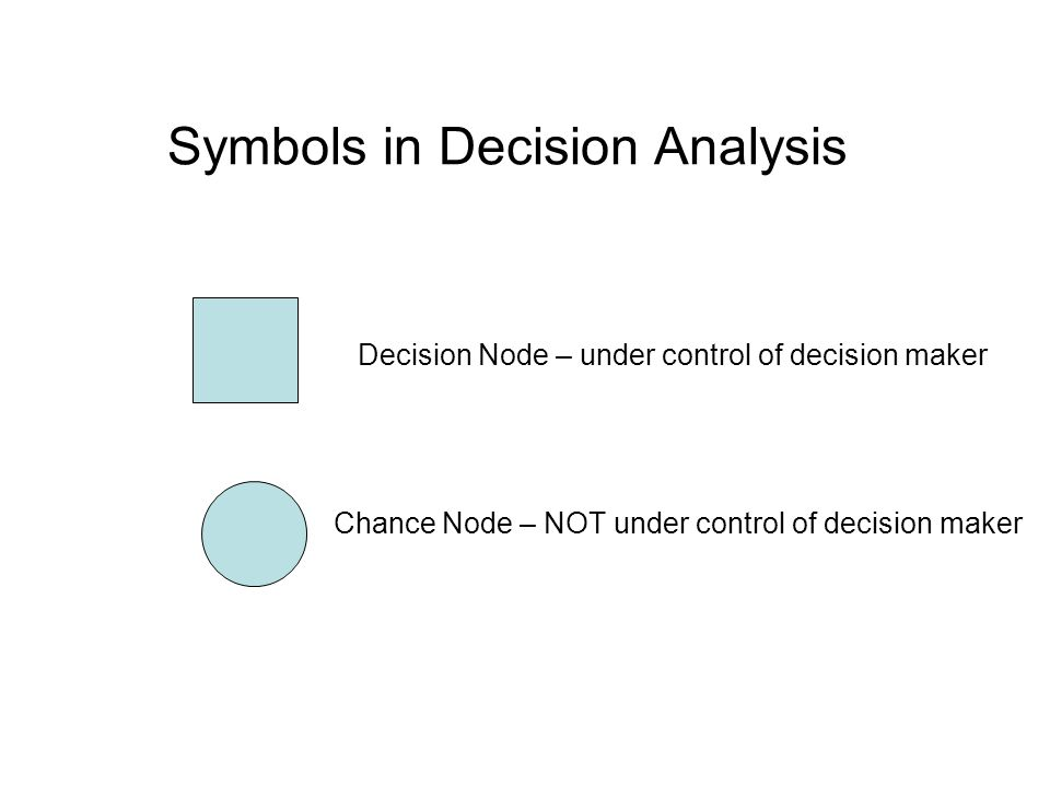 Symbols in Decision Analysis Decision Node – under control of decision maker Chance Node – NOT under control of decision maker