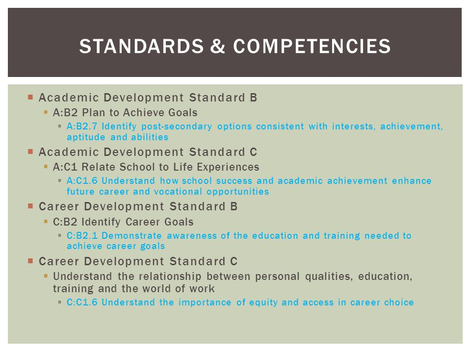 Academic Development Standard B A:B2 Plan to Achieve Goals A:B2.7 Identify post-secondary options consistent with interests, achievement, aptitude and abilities Academic Development Standard C A:C1 Relate School to Life Experiences A:C1.6 Understand how school success and academic achievement enhance future career and vocational opportunities Career Development Standard B C:B2 Identify Career Goals C:B2.1 Demonstrate awareness of the education and training needed to achieve career goals Career Development Standard C Understand the relationship between personal qualities, education, training and the world of work C:C1.6 Understand the importance of equity and access in career choice STANDARDS & COMPETENCIES