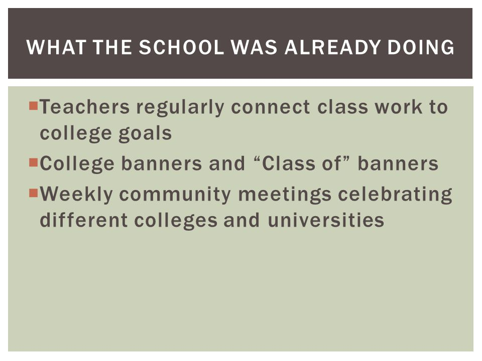 Teachers regularly connect class work to college goals College banners and Class of banners Weekly community meetings celebrating different colleges and universities WHAT THE SCHOOL WAS ALREADY DOING