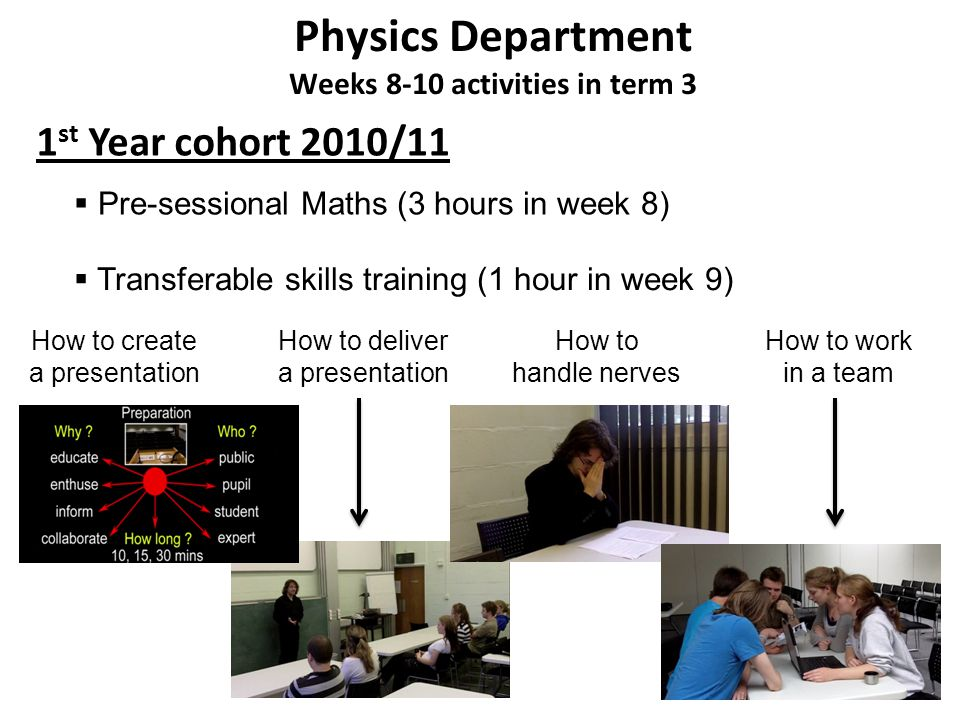 Physics Department Weeks 8-10 activities in term 3 1 st Year cohort 2010/11 Transferable skills training (1 hour in week 9) Pre-sessional Maths (3 hou