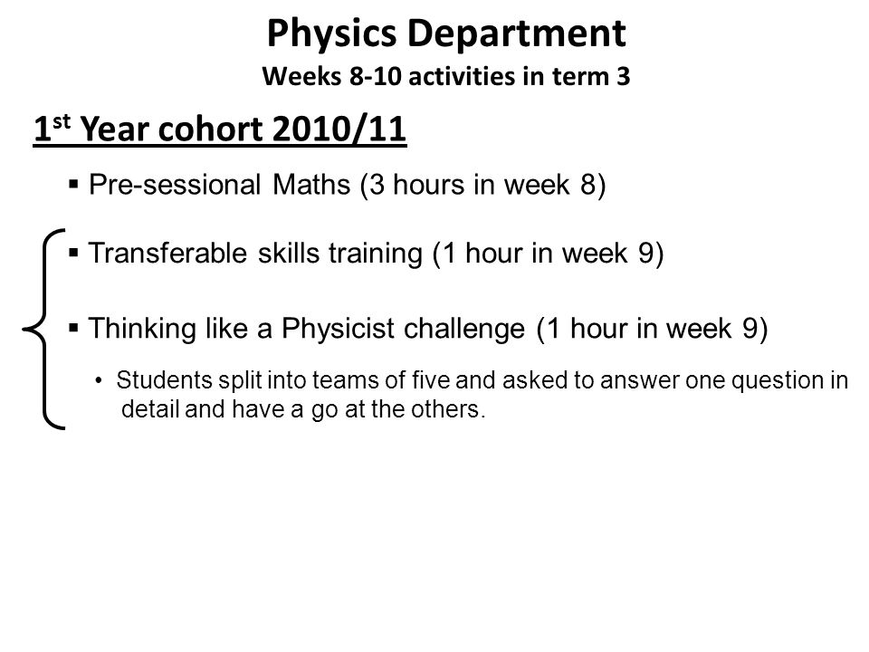 Physics Department Weeks 8-10 activities in term 3 1 st Year cohort 2010/11 Thinking like a Physicist challenge (1 hour in week 9) Pre-sessional Maths (3 hours in week 8) Transferable skills training (1 hour in week 9) Students split into teams of five and asked to answer one question in detail and have a go at the others.