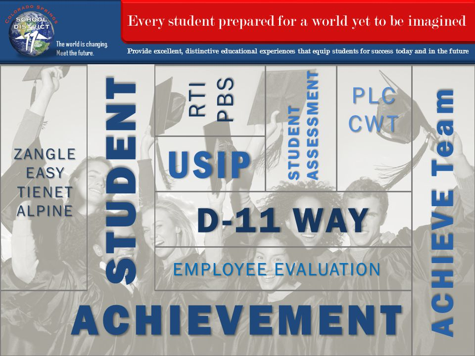 ZANGLEEASYTIENETALPINE RTIPBS EMPLOYEE EVALUATION PLCCWT STUDENTASSESSMENT ACHIEVE TeamACHIEVE Team USIP D-11 WAYD-11 WAY ACHIEVEMENT Every student prepared for a world yet to be imagined Provide excellent, distinctive educational experiences that equip students for success today and in the future The world is changing.