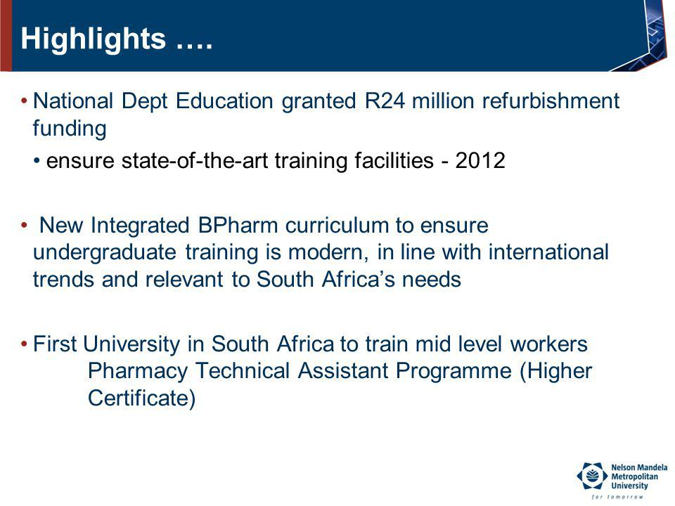 Highlights …. National Dept Education granted R24 million refurbishment funding ensure state-of-the-art training facilities - 2012 New Integrated BPha