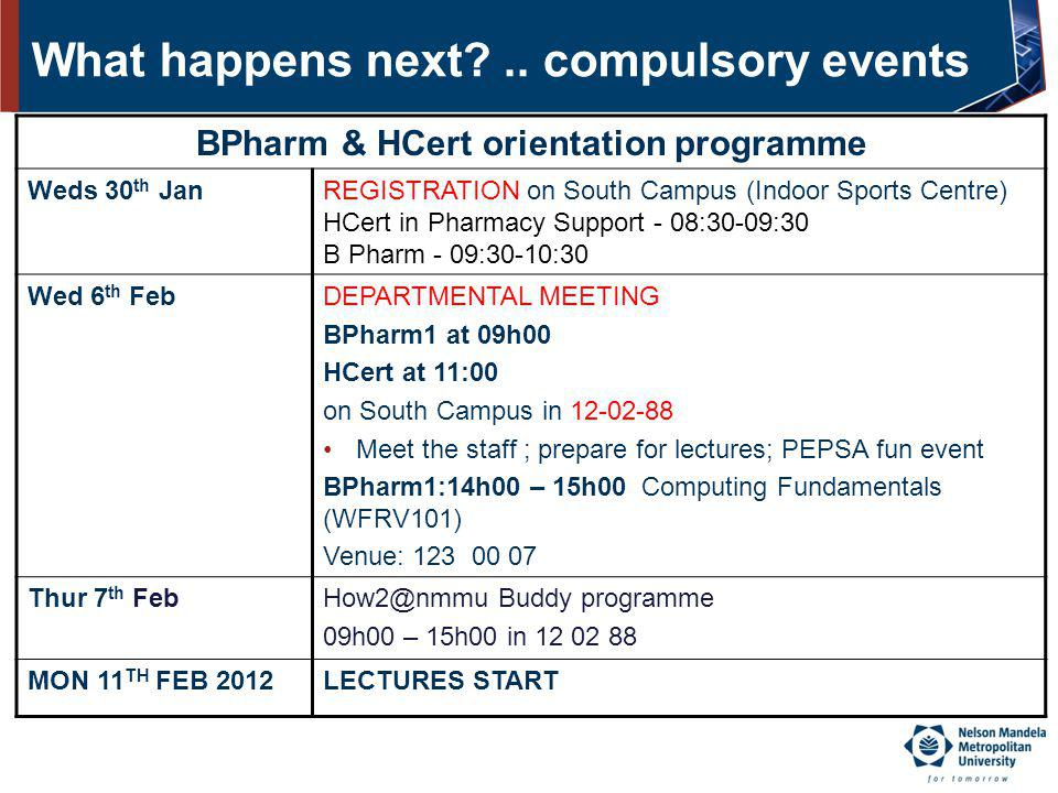 What happens next?.. compulsory events BPharm & HCert orientation programme Weds 30 th Jan REGISTRATION on South Campus (Indoor Sports Centre) HCert i