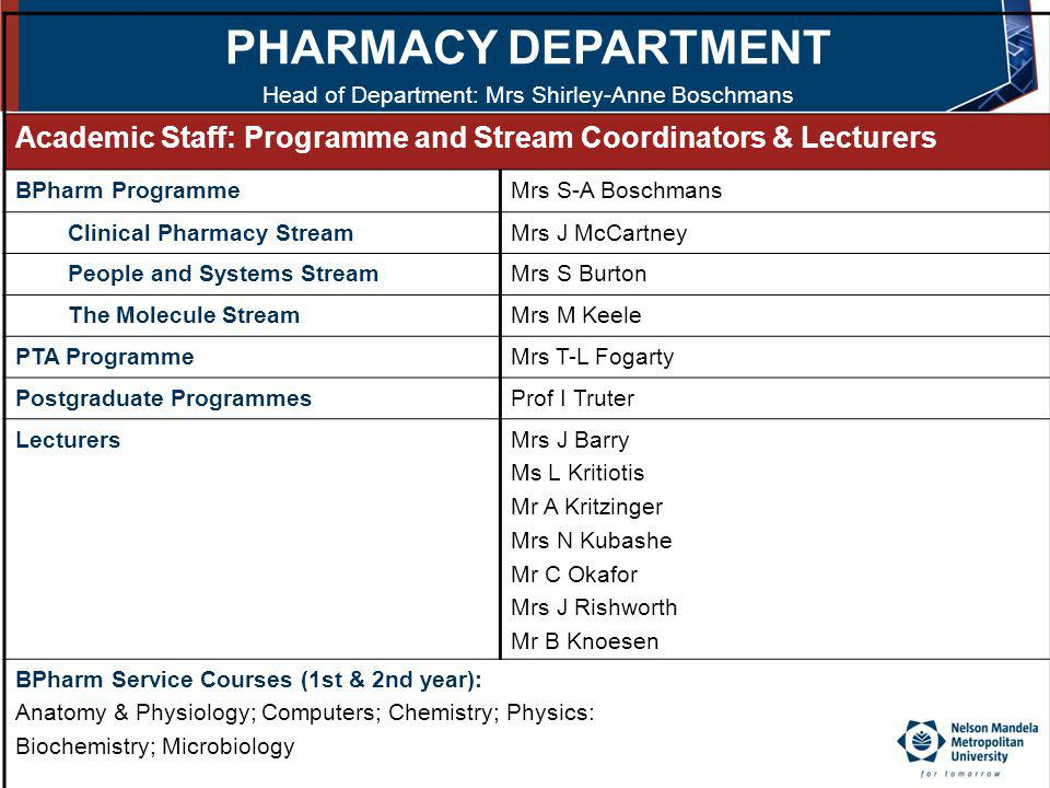Higher CertificateModules 1 YEAR PROGRAMME: Pharmacy in Practice ZPA101, ZPA102 Practical Pharmaceutics ZAP101, ZAP102 Clinical Medicine Use ZAC101, ZAC102 Pharmacy Business Environment ZAM101, ZAM102 One elective module – choice between 2 options Health and Wellness Promotion ZAH100 Information and Communication Technology in Pharmacy ZAR100