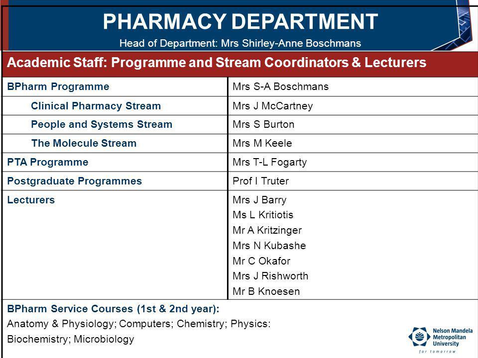 PHARMACY DEPARTMENT Head of Department: Mrs Shirley-Anne Boschmans Academic Staff: Programme and Stream Coordinators & Lecturers BPharm ProgrammeMrs S