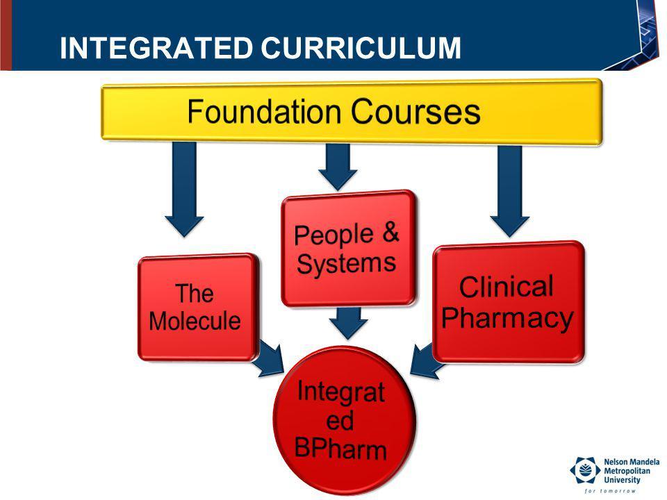 Nelson Mandela Metropolitan University.. training pharmacists for tomorrow…..
