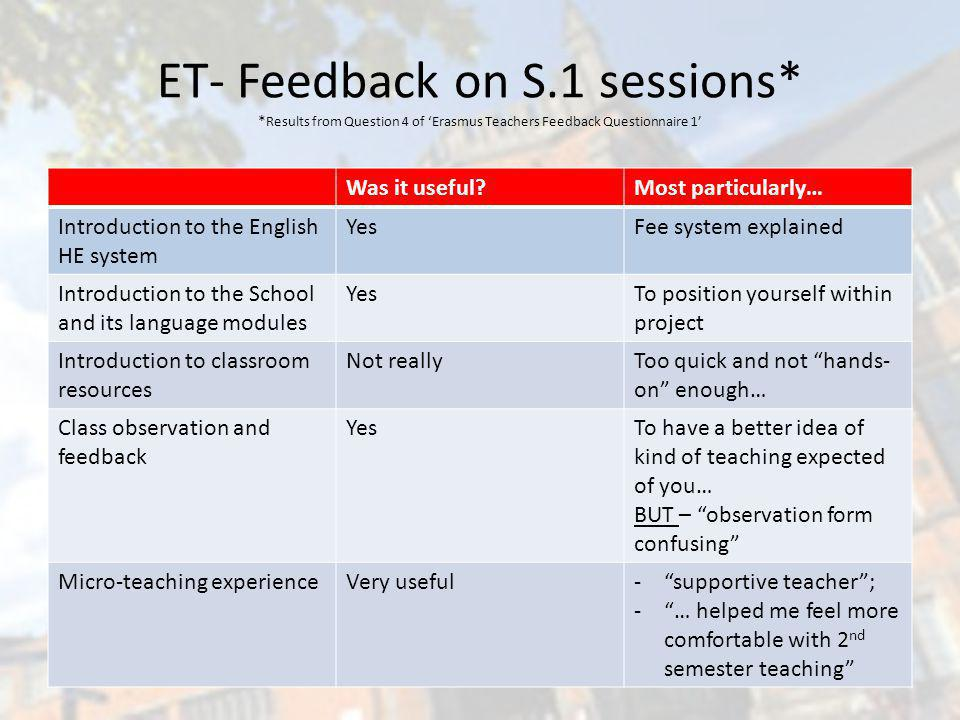 ET- Feedback on S.1 sessions* * Results from Question 4 of Erasmus Teachers Feedback Questionnaire 1 Was it useful?Most particularly… Introduction to the English HE system YesFee system explained Introduction to the School and its language modules YesTo position yourself within project Introduction to classroom resources Not reallyToo quick and not hands- on enough… Class observation and feedback YesTo have a better idea of kind of teaching expected of you… BUT – observation form confusing Micro-teaching experienceVery useful-supportive teacher; -… helped me feel more comfortable with 2 nd semester teaching