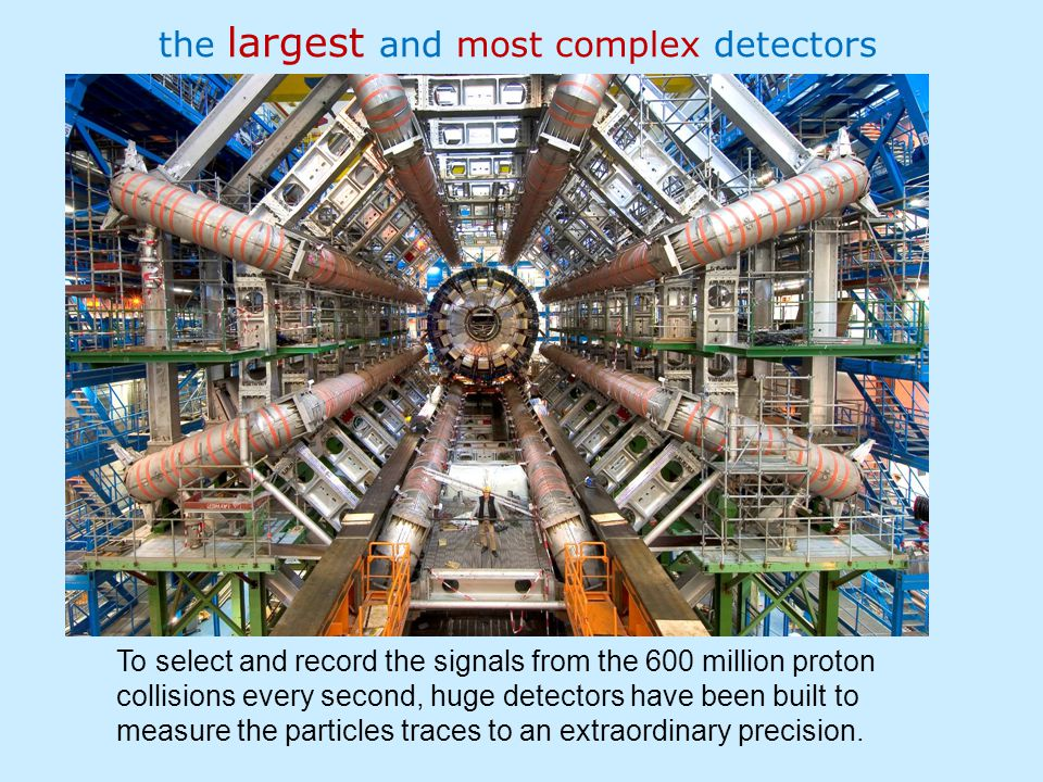 Methodology To select and record the signals from the 600 million proton collisions every second, huge detectors have been built to measure the particles traces to an extraordinary precision.