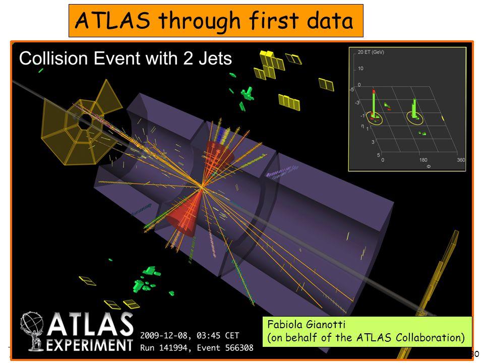 ATLAS, 18-12-2009 30 ATLAS through first data Fabiola Gianotti (on behalf of the ATLAS Collaboration)