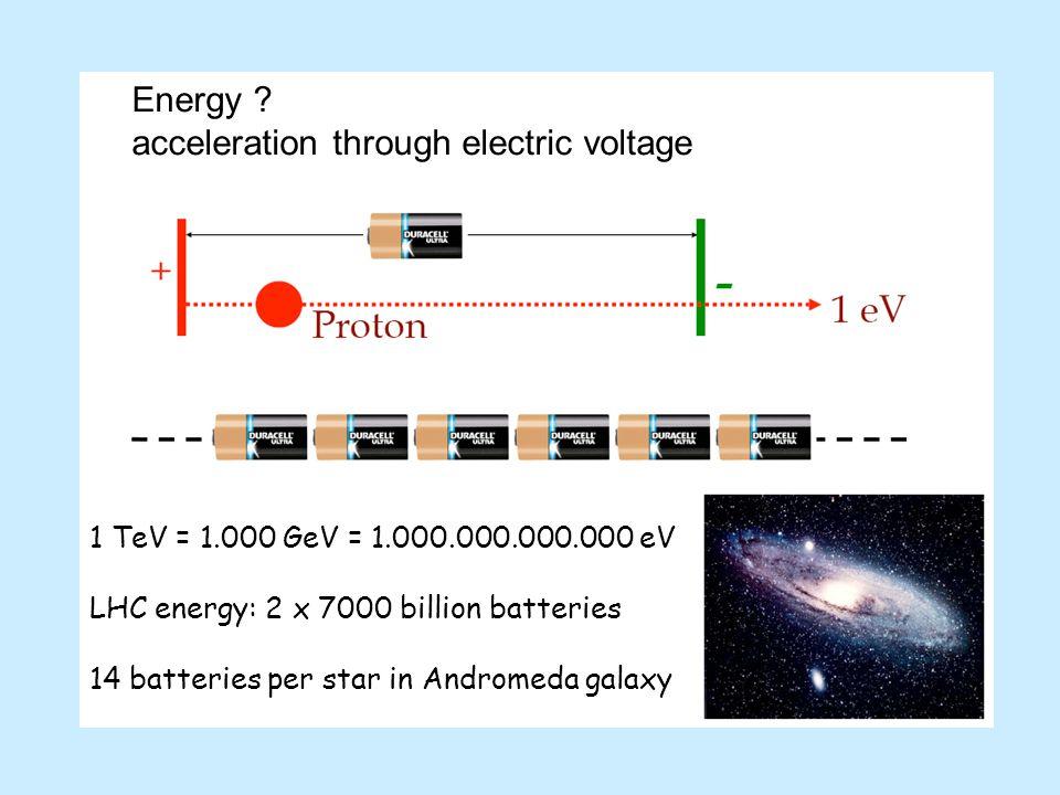 Energy ? acceleration through electric voltage 1 TeV = 1.000 GeV = 1.000.000.000.000 eV LHC energy: 2 x 7000 billion batteries 14 batteries per star i