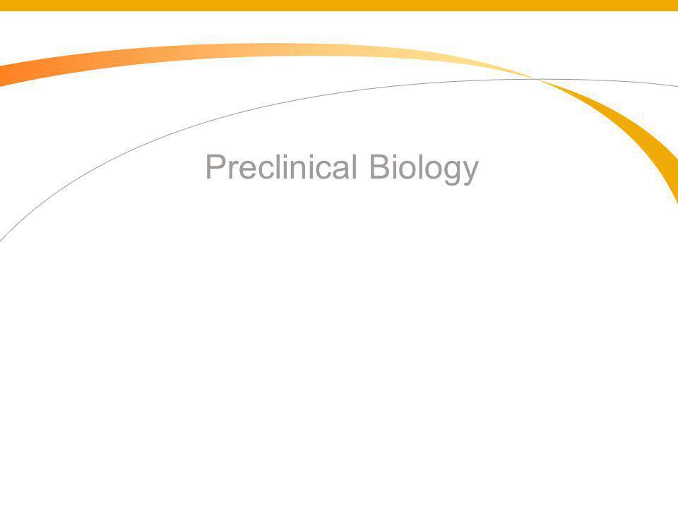 Preclinical Biology