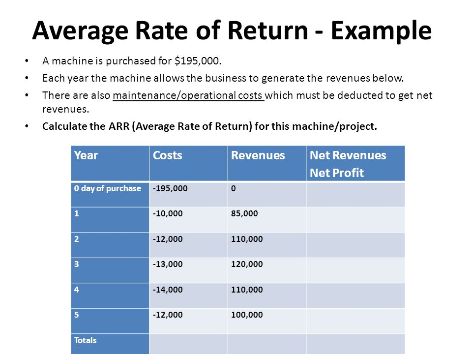 Average Rate of Return - Example A machine is purchased for $195,000. Each year the machine allows the business to generate the revenues below. There