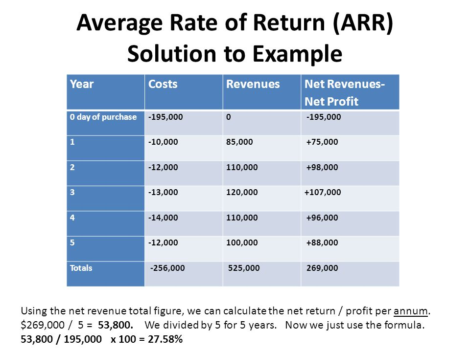 Average Rate of Return (ARR) Solution to Example Year CostsRevenues Net Revenues- Net Profit 0 day of purchase -195,0000 1 -10,00085,000 +75,000 2 -12,000110,000 +98,000 3 -13,000120,000+107,000 4 -14,000110,000 +96,000 5 -12,000100,000 +88,000 Totals -256,000 525,000 269,000 Using the net revenue total figure, we can calculate the net return / profit per annum.