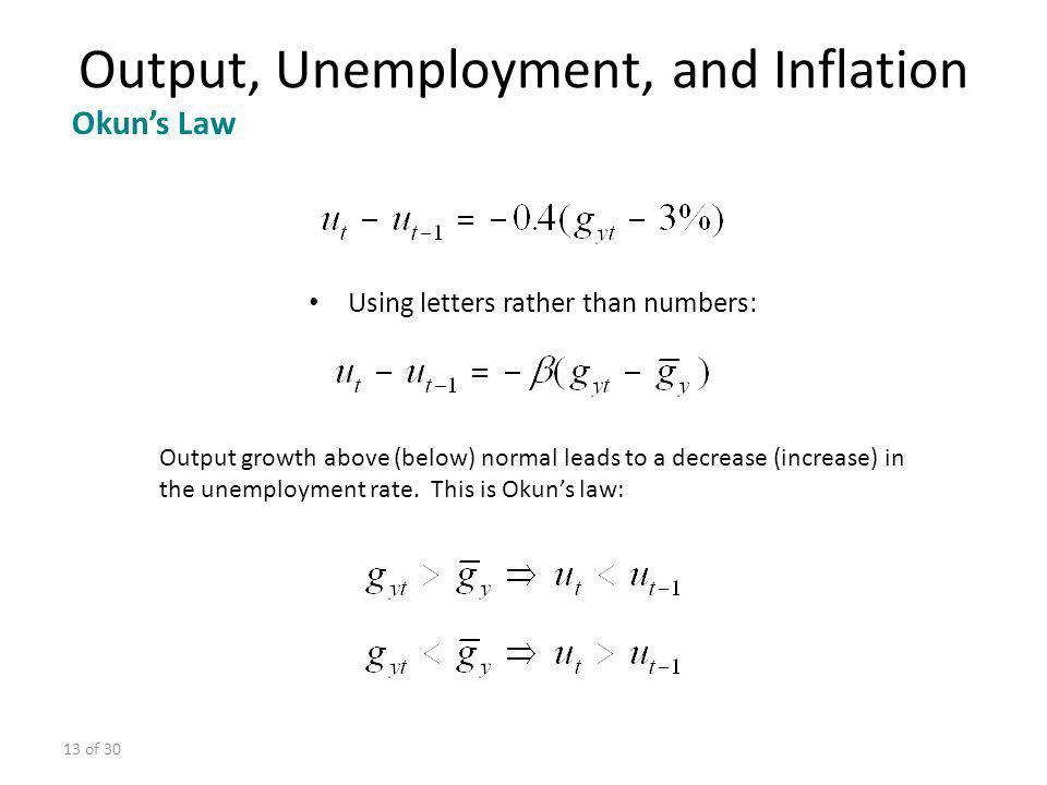 13 of 30 Using letters rather than numbers: Output growth above (below) normal leads to a decrease (increase) in the unemployment rate. This is Okuns
