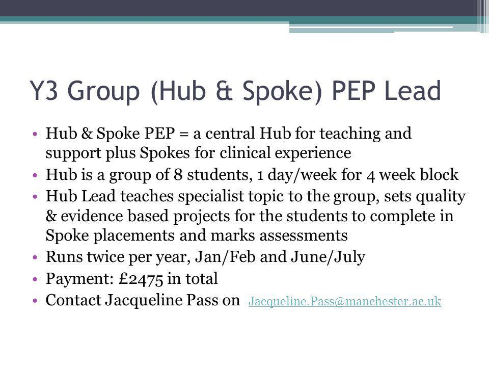 Y3 Group (Hub & Spoke) PEP Lead Hub & Spoke PEP = a central Hub for teaching and support plus Spokes for clinical experience Hub is a group of 8 students, 1 day/week for 4 week block Hub Lead teaches specialist topic to the group, sets quality & evidence based projects for the students to complete in Spoke placements and marks assessments Runs twice per year, Jan/Feb and June/July Payment: £2475 in total Contact Jacqueline Pass on Jacqueline.Pass@manchester.ac.uk Jacqueline.Pass@manchester.ac.uk