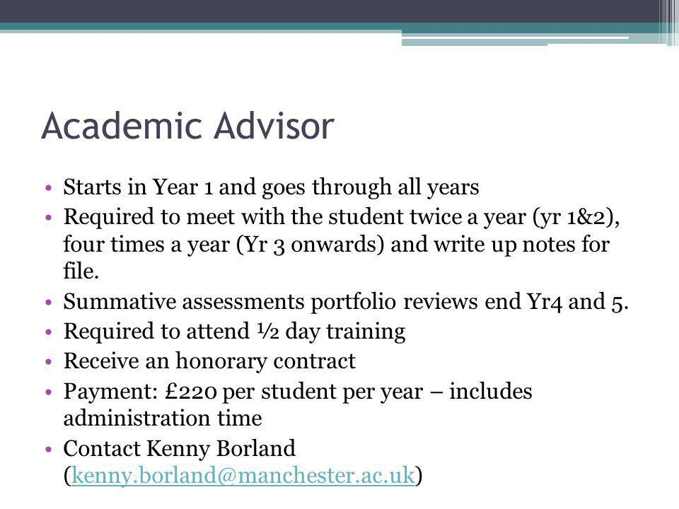 Academic Advisor Starts in Year 1 and goes through all years Required to meet with the student twice a year (yr 1&2), four times a year (Yr 3 onwards)