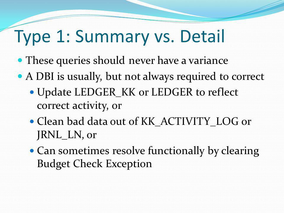 These queries should never have a variance A DBI is usually, but not always required to correct Update LEDGER_KK or LEDGER to reflect correct activity