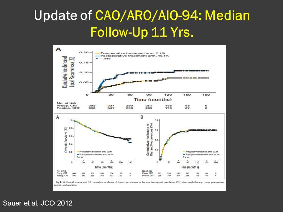Update of CAO/ARO/AIO-94: Median Follow-Up 11 Yrs. Sauer et al: JCO 2012