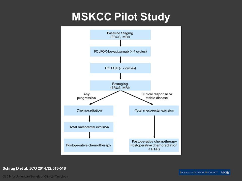 MSKCC Pilot Study Schrag D et al. JCO 2014;32:513-518 ©2014 by American Society of Clinical Oncology
