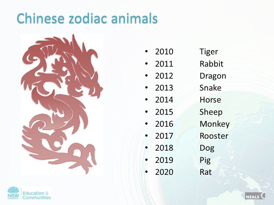 Chinese zodiac animals 2010Tiger 2011Rabbit 2012Dragon 2013Snake 2014Horse 2015Sheep 2016Monkey 2017Rooster 2018Dog 2019Pig 2020Rat