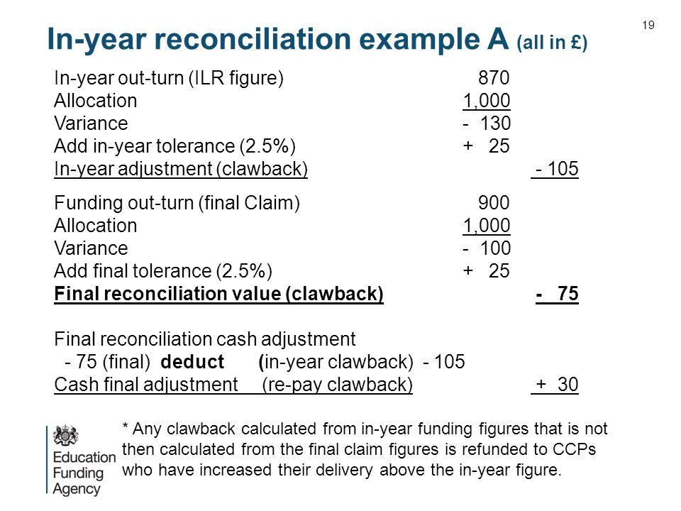 In-year reconciliation example A (all in £) In-year out-turn (ILR figure) 870 Allocation1,000 Variance- 130 Add in-year tolerance (2.5%)+ 25 In-year adjustment (clawback) - 105 Funding out-turn (final Claim) 900 Allocation1,000 Variance- 100 Add final tolerance (2.5%)+ 25 Final reconciliation value (clawback) - 75 Final reconciliation cash adjustment - 75 (final) deduct (in-year clawback) - 105 Cash final adjustment (re-pay clawback) + 30 * Any clawback calculated from in-year funding figures that is not then calculated from the final claim figures is refunded to CCPs who have increased their delivery above the in-year figure.