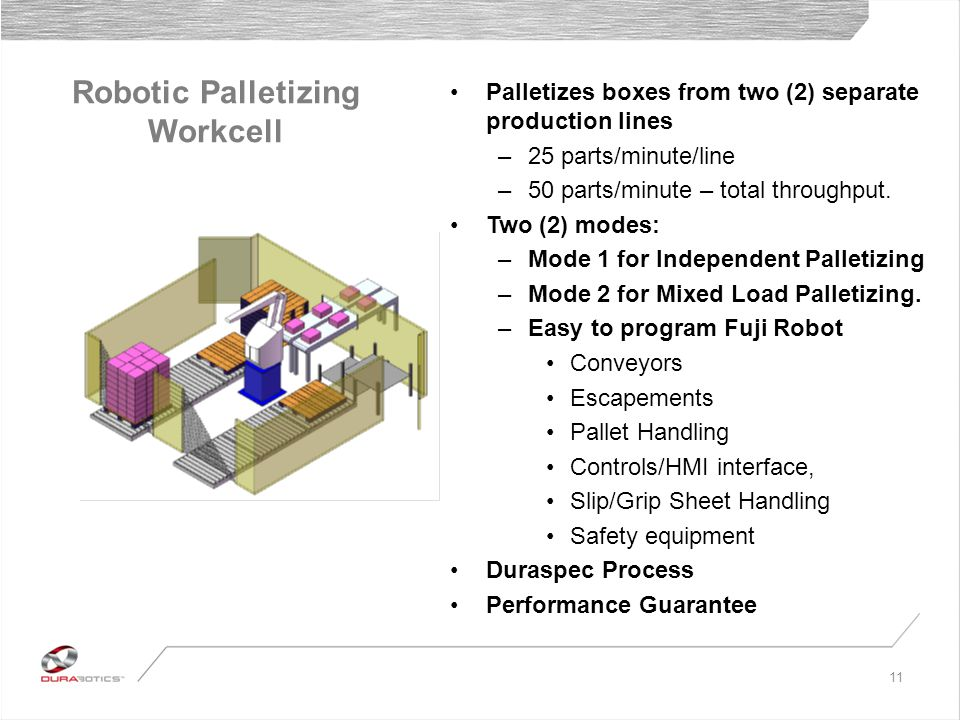 11 Robotic Palletizing Workcell Palletizes boxes from two (2) separate production lines –25 parts/minute/line –50 parts/minute – total throughput.