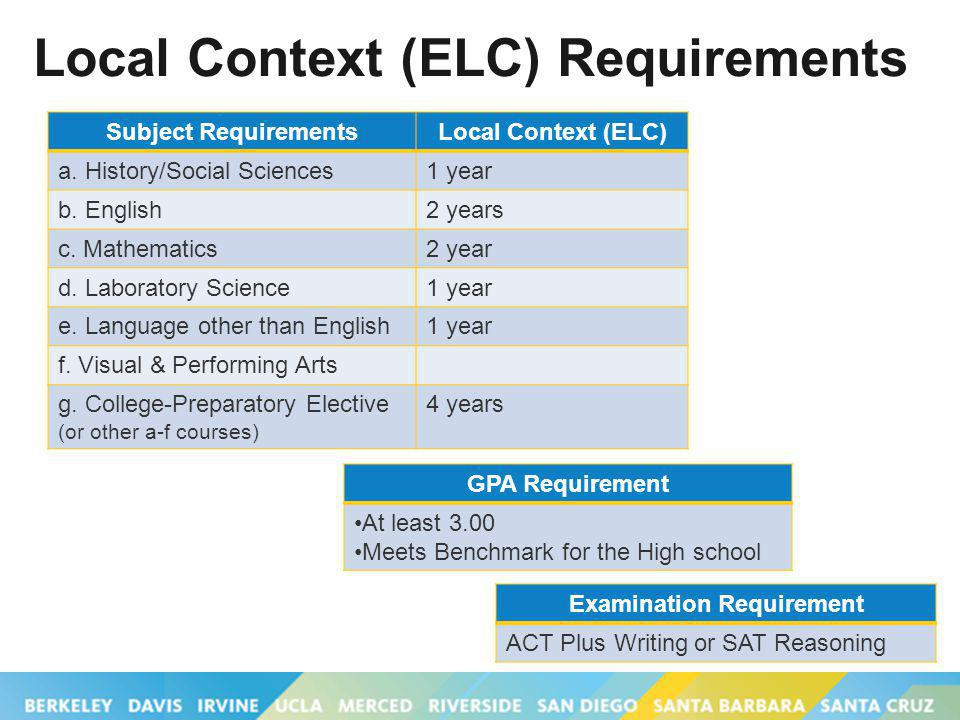 Local Context (ELC) Requirements Subject RequirementsLocal Context (ELC) a.