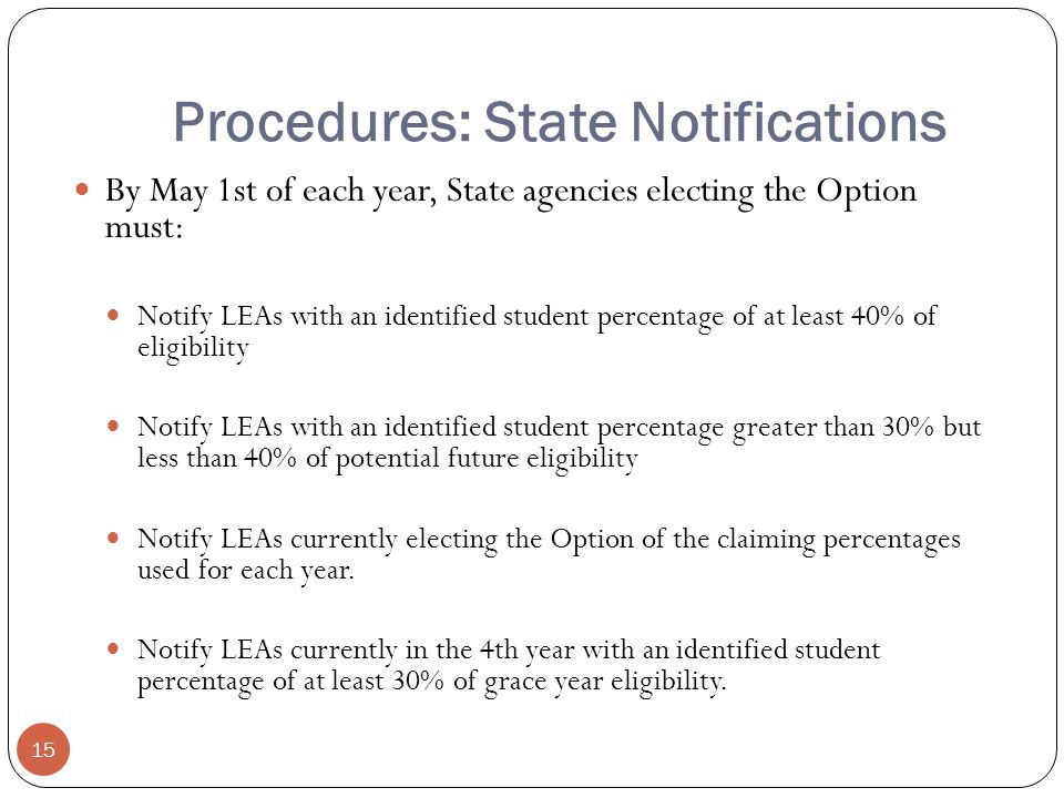 Procedures: State Notifications By May 1st of each year, State agencies electing the Option must: Notify LEAs with an identified student percentage of at least 40% of eligibility Notify LEAs with an identified student percentage greater than 30% but less than 40% of potential future eligibility Notify LEAs currently electing the Option of the claiming percentages used for each year.