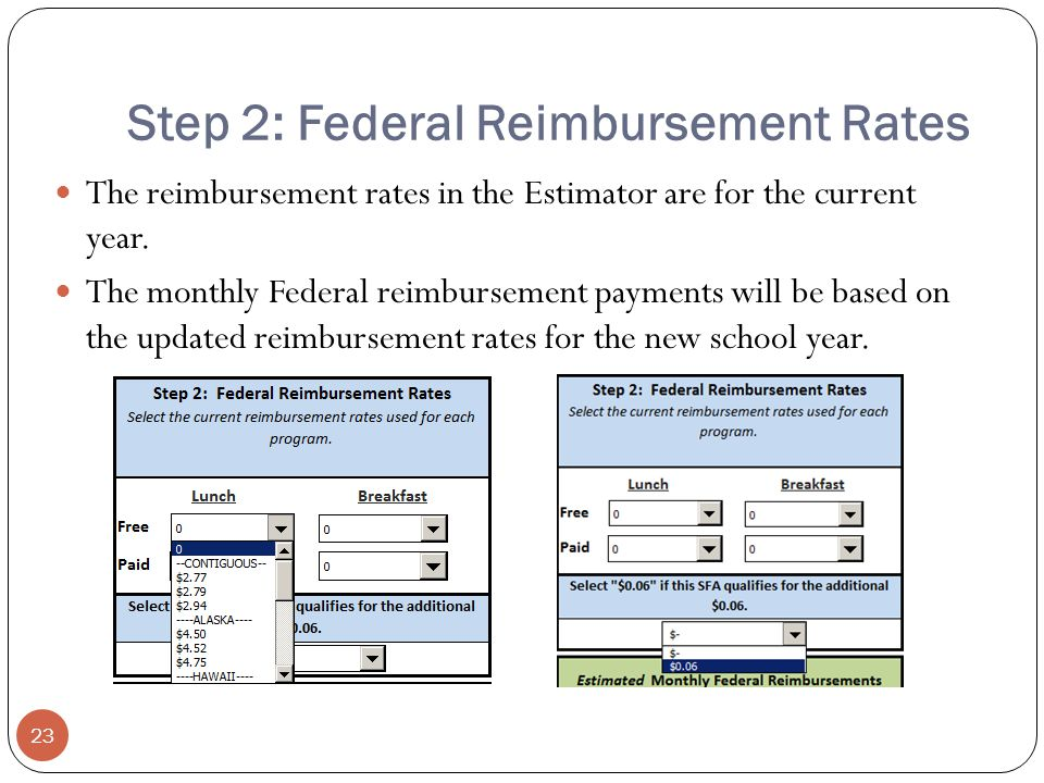 The reimbursement rates in the Estimator are for the current year.