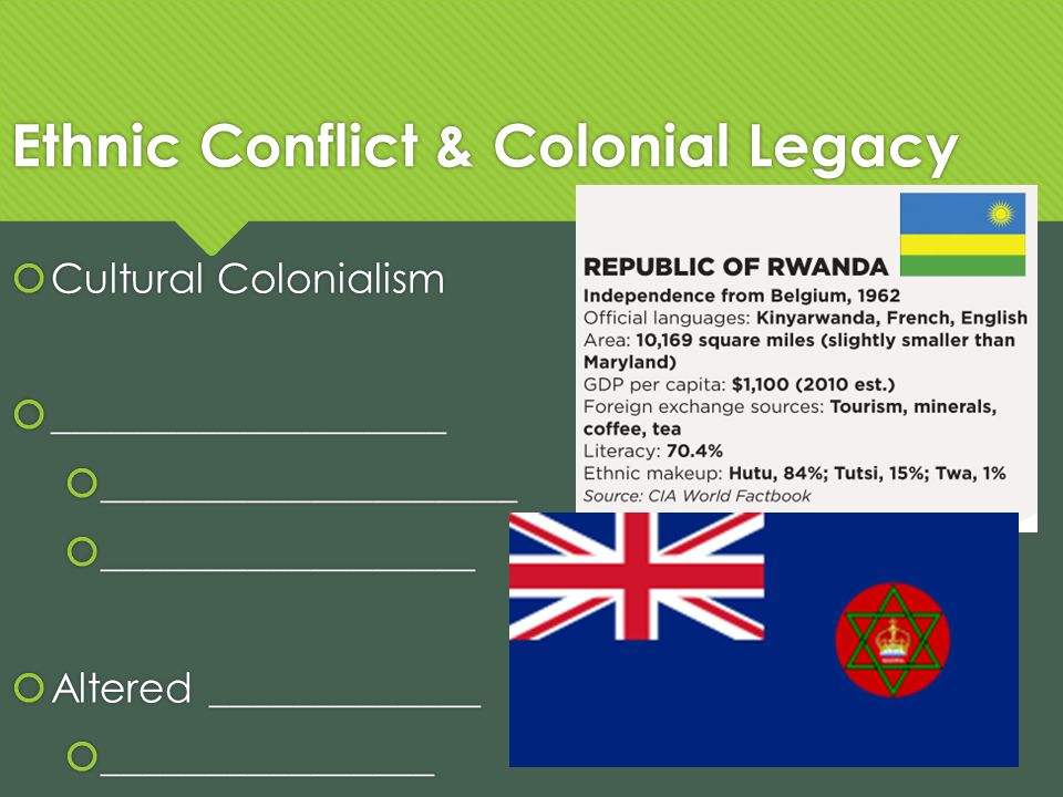 Ethnic Conflict & Colonial Legacy Cultural Colonialism ___________________ ____________________ __________________ Altered _____________ _____________
