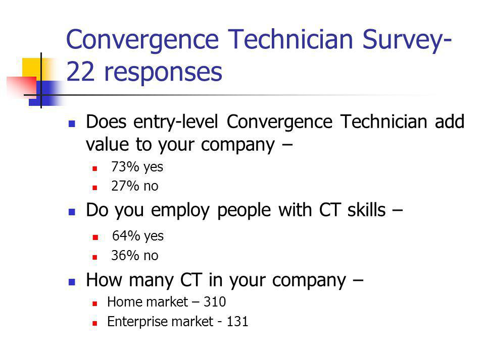 Convergence Technician Survey- 22 responses Does entry-level Convergence Technician add value to your company – 73% yes 27% no Do you employ people wi
