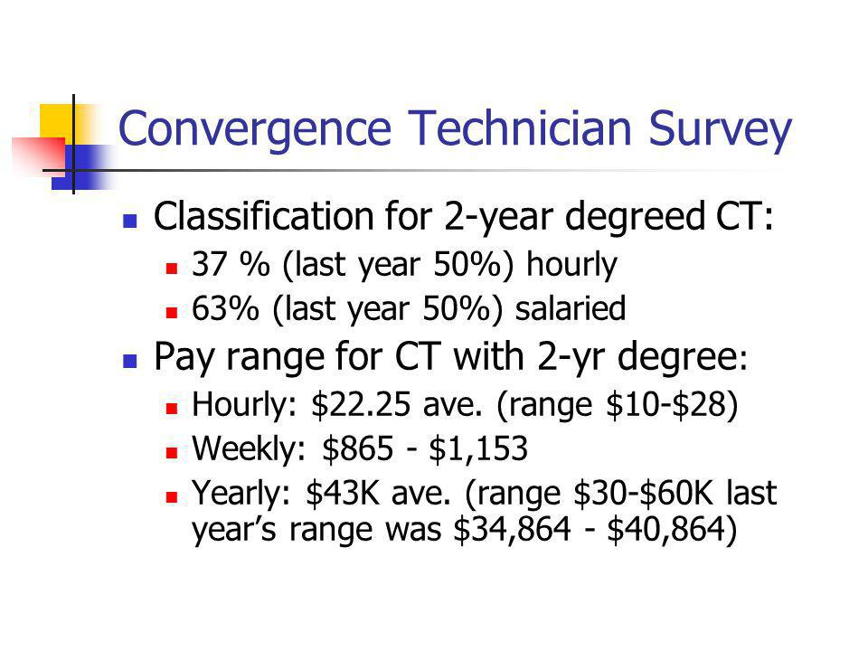 Convergence Technician Survey Classification for 2-year degreed CT: 37 % (last year 50%) hourly 63% (last year 50%) salaried Pay range for CT with 2-y