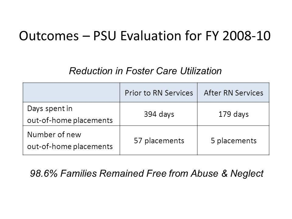 Prior to RN ServicesAfter RN Services Days spent in out-of-home placements 394 days179 days Number of new out-of-home placements 57 placements5 placements Reduction in Foster Care Utilization Outcomes – PSU Evaluation for FY 2008-10 98.6% Families Remained Free from Abuse & Neglect