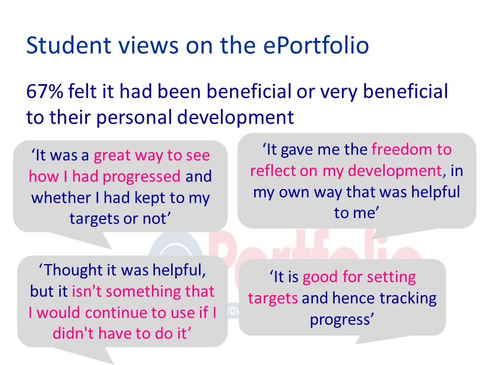Student views on the ePortfolio 67% felt it had been beneficial or very beneficial to their personal development It was a great way to see how I had progressed and whether I had kept to my targets or not It gave me the freedom to reflect on my development, in my own way that was helpful to me It is good for setting targets and hence tracking progress Thought it was helpful, but it isn t something that I would continue to use if I didn t have to do it