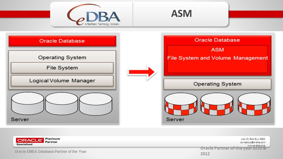 Oracle Partner of the year 2010 & 2012 +44 (0) 844 811 3600 contactus@e-dba.com www.e-dba.com A RedStack Technology Company Oracle EMEA Database Partner of the Year ASM