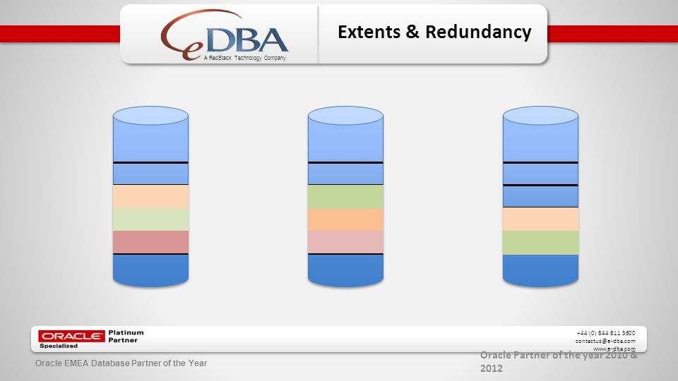 Oracle Partner of the year 2010 & 2012 +44 (0) 844 811 3600 contactus@e-dba.com www.e-dba.com A RedStack Technology Company Oracle EMEA Database Partner of the Year Extents & Redundancy