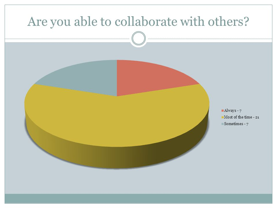 Are you able to collaborate with others?
