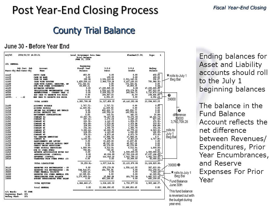 Fiscal Year-End Closing Post Year-End Closing Process Ending balances for Asset and Liability accounts should roll to the July 1 beginning balances Th
