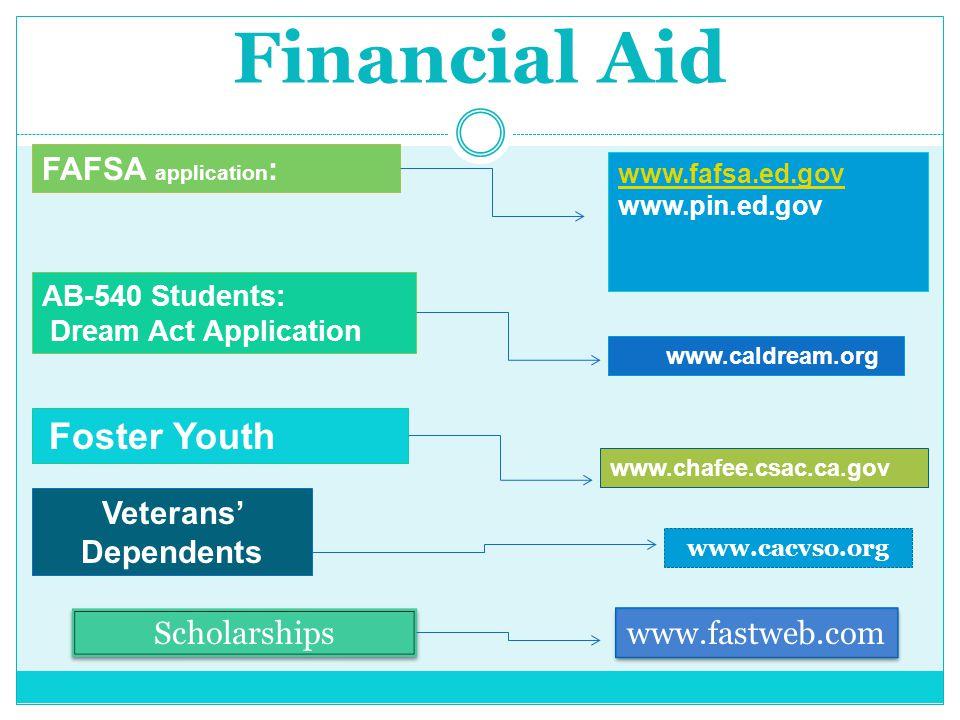 Financial Aid FAFSA application : www.fafsa.ed.gov www.pin.ed.gov www.cacvso.org AB-540 Students: Dream Act Application www.caldream.org Foster Youth