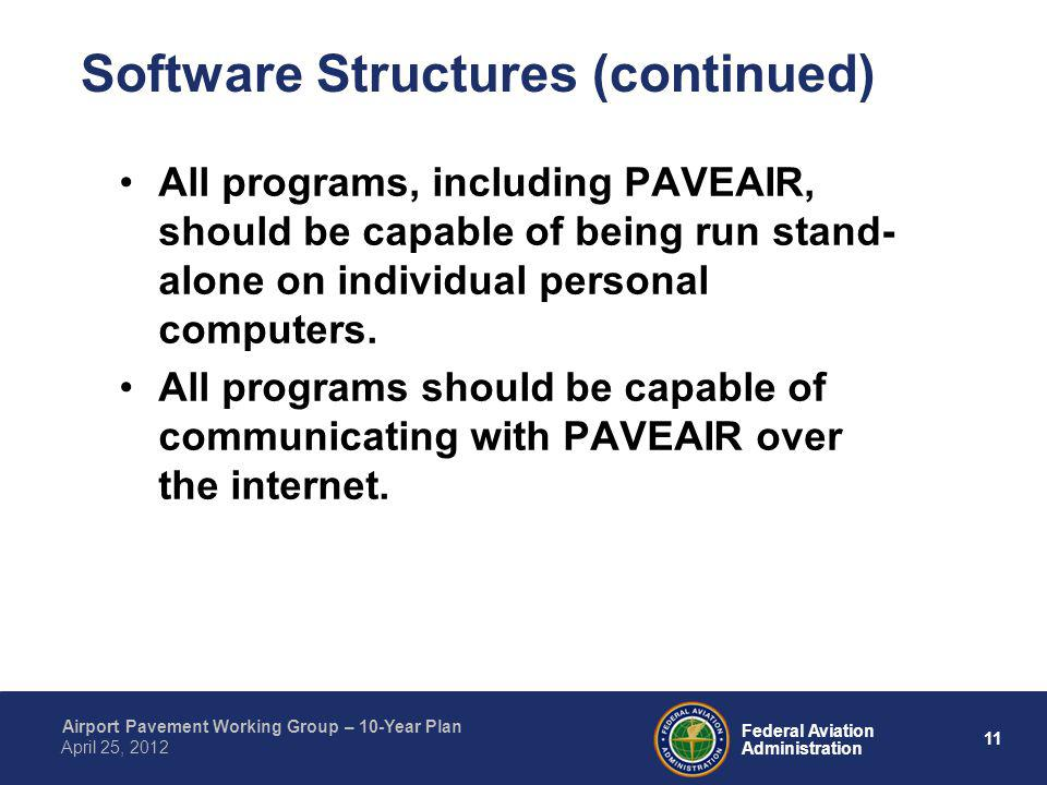 11 Federal Aviation Administration Airport Pavement Working Group – 10-Year Plan April 25, 2012 Software Structures (continued) All programs, includin