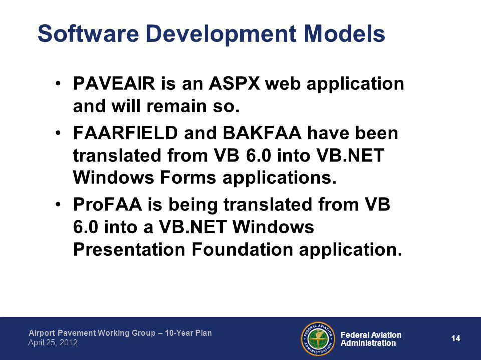 14 Federal Aviation Administration Airport Pavement Working Group – 10-Year Plan April 25, 2012 Software Development Models PAVEAIR is an ASPX web app
