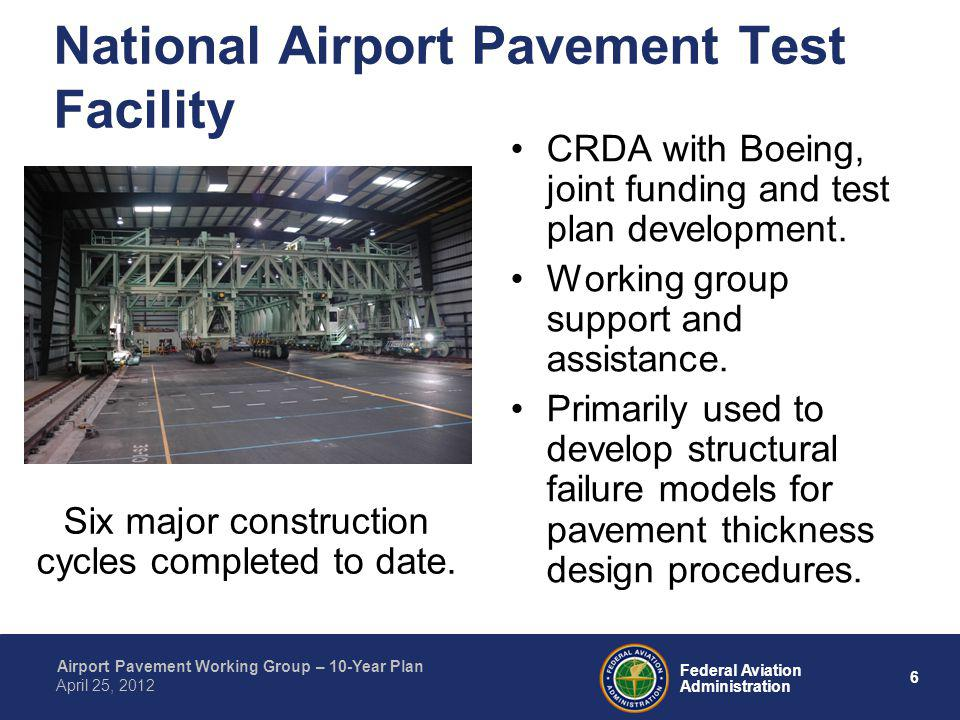 6 Federal Aviation Administration Airport Pavement Working Group – 10-Year Plan April 25, 2012 National Airport Pavement Test Facility CRDA with Boein
