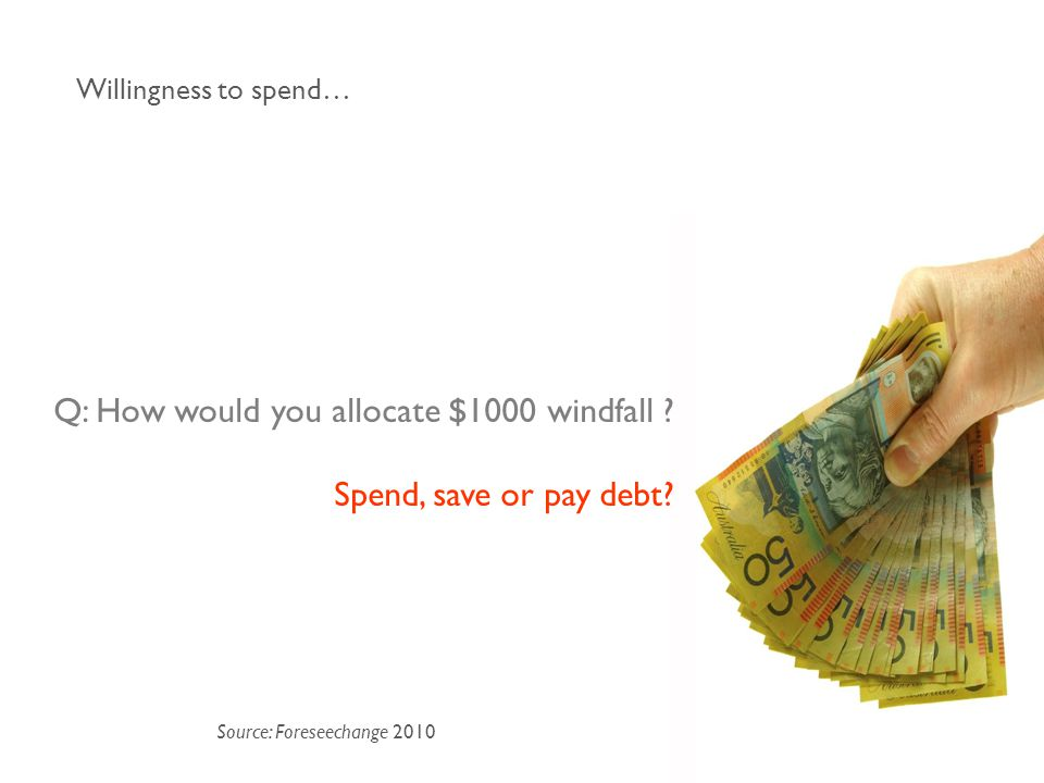 Source: Foreseechange 2010 Q: How would you allocate $1000 windfall ? Spend, save or pay debt? Willingness to spend…