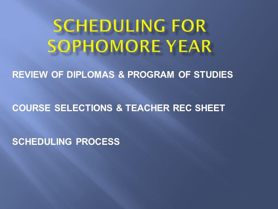 REVIEW OF DIPLOMAS & PROGRAM OF STUDIES COURSE SELECTIONS & TEACHER REC SHEET SCHEDULING PROCESS