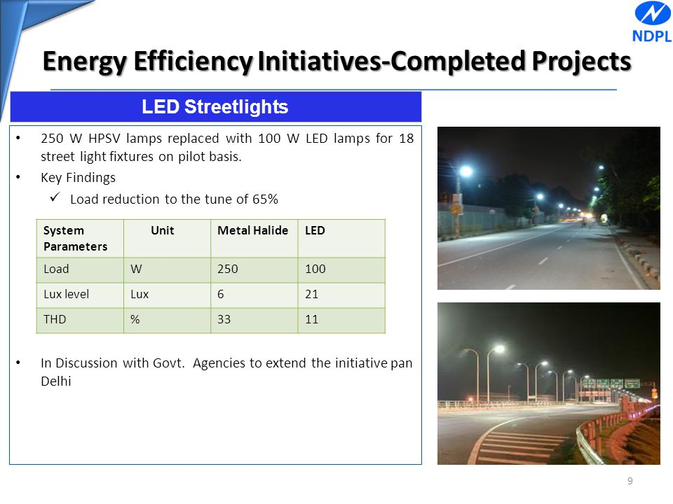 Energy Efficiency Initiatives-Completed Projects 250 W HPSV lamps replaced with 100 W LED lamps for 18 street light fixtures on pilot basis. Key Findi
