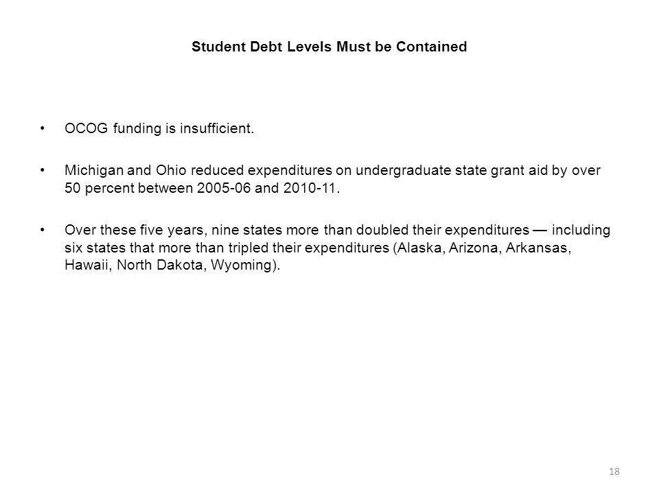 Student Debt Levels Must be Contained OCOG funding is insufficient. Michigan and Ohio reduced expenditures on undergraduate state grant aid by over 50