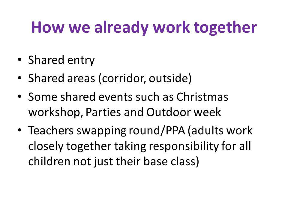 How we already work together Shared entry Shared areas (corridor, outside) Some shared events such as Christmas workshop, Parties and Outdoor week Teachers swapping round/PPA (adults work closely together taking responsibility for all children not just their base class)