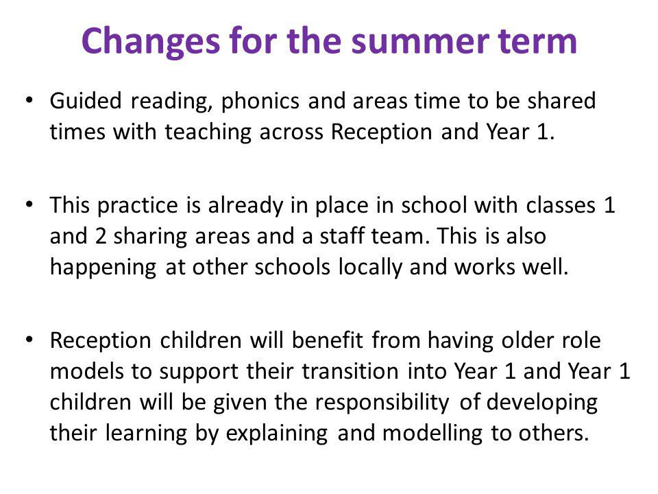 Changes for the summer term Guided reading, phonics and areas time to be shared times with teaching across Reception and Year 1.