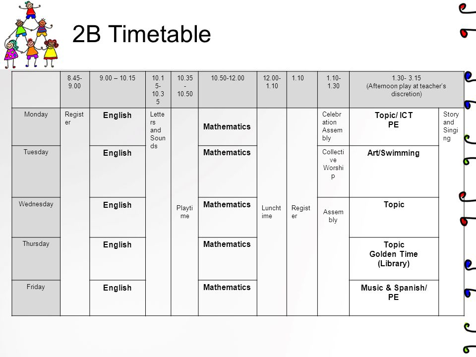 2A Timetable 8.45- 9.00 9.00 – 10.1510.1 5- 10.3 5 10.35 - 10.50 10.50-12.0012.00- 1.10 1.101.10- 1.30 1.30- 3.15 (Afternoon play at teachers discretion) MondayRegist er English Lette rs and Soun ds Playti me Mathematics Luncht ime Regist er Celebr ation Assem bly Topic/ ICT PE Story and Singi ng Tuesday EnglishMathematics Collecti ve Worshi p Topic Wednesday EnglishMathematics Assem bly Swimming/ Art Thursday EnglishMathematicsTopic/ ICT Golden Time (Library) Friday EnglishMathematicsMusic & Spanish/ PE